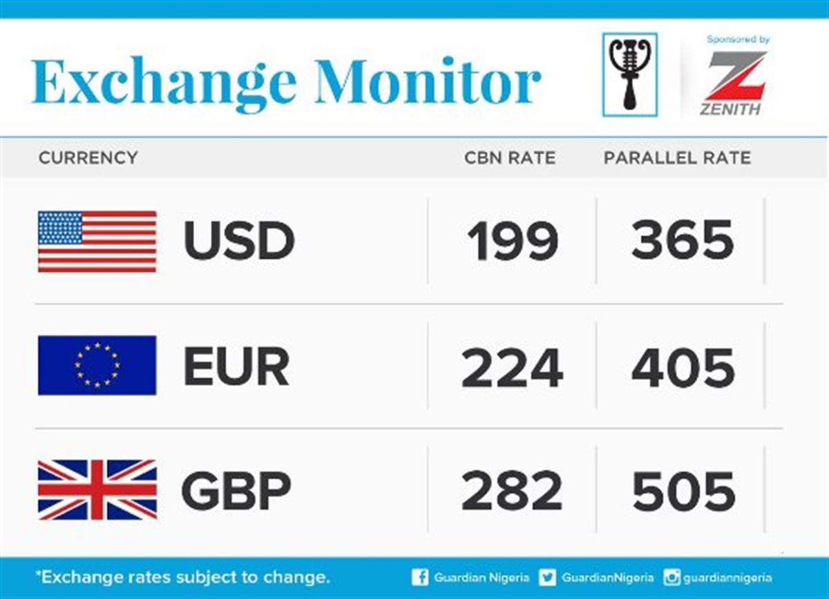 Currency Exchange Rates In Nigeria As Of Tuesday 14 June 2016